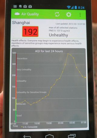 CNY Day1 Air Quality